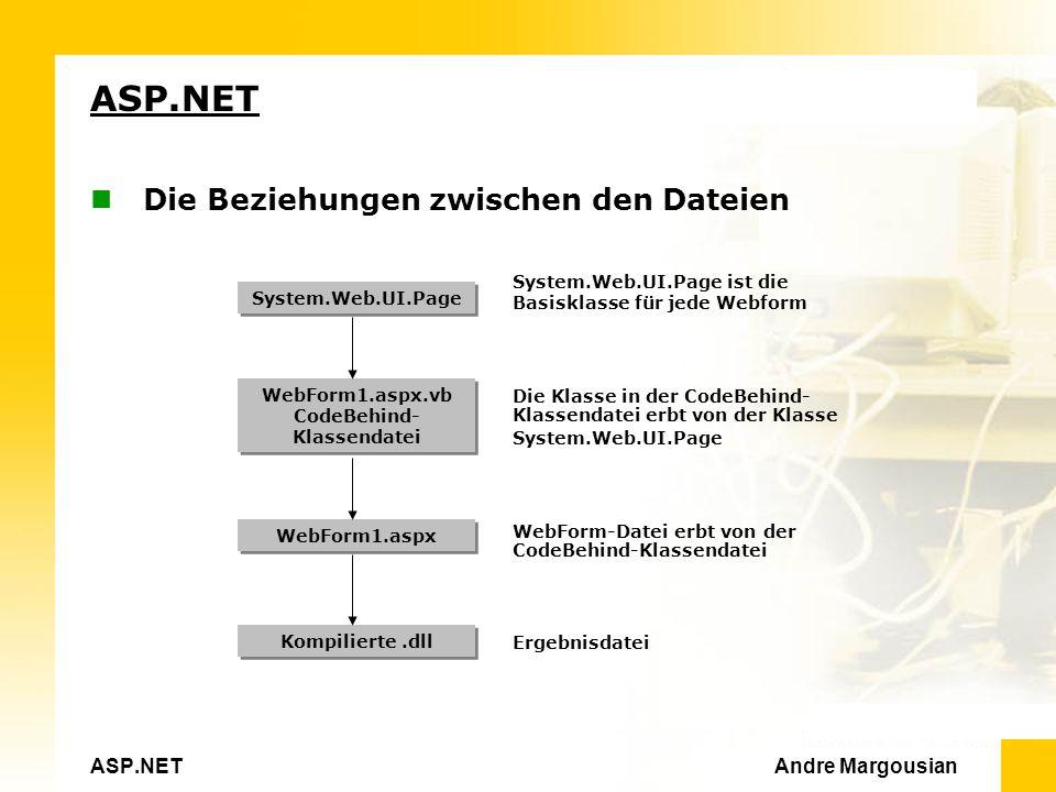 ASP.NET Andre Margousian ASP.NET Die Beziehungen zwischen den Dateien System.Web.UI.Page ist die Basisklasse für jede Webform Die Klasse in der CodeBehind- Klassendatei erbt von der Klasse System.Web.UI.Page WebForm-Datei erbt von der CodeBehind-Klassendatei Ergebnisdatei System.Web.UI.Page WebForm1.aspx.vb CodeBehind- Klassendatei WebForm1.aspx.vb CodeBehind- Klassendatei WebForm1.aspx Kompilierte.dll