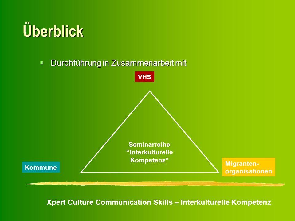 Xpert Culture Communication Skills – Interkulturelle Kompetenz Überblick Durchführung in Zusammenarbeit mit Durchführung in Zusammenarbeit mit Seminar