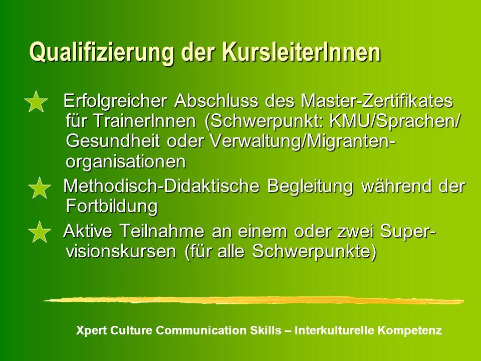 Xpert Culture Communication Skills – Interkulturelle Kompetenz Qualifizierung der KursleiterInnen Erfolgreicher Abschluss des Master-Zertifikates für