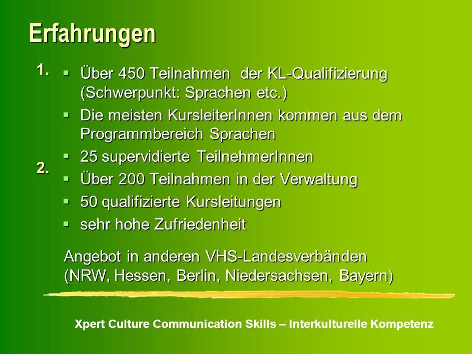 Xpert Culture Communication Skills – Interkulturelle Kompetenz Erfahrungen Über 450 Teilnahmen der KL-Qualifizierung (Schwerpunkt: Sprachen etc.) Über