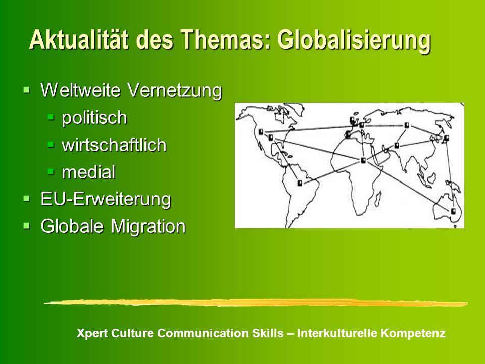 Xpert Culture Communication Skills – Interkulturelle Kompetenz Aufgabe der Erwachsenenbildung Sensibilisierung für kulturelle Konfliktpotenziale Sensibilisierung für kulturelle Konfliktpotenziale Entwicklung von Lösungsstrategien durch Fortbildungsprogramme für unterschiedliche Zielgruppen Entwicklung von Lösungsstrategien durch Fortbildungsprogramme für unterschiedliche Zielgruppen