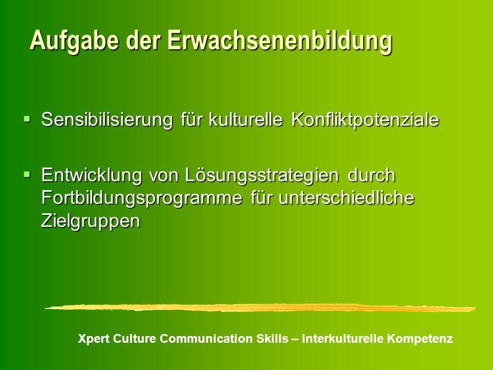 Xpert Culture Communication Skills – Interkulturelle Kompetenz Zielrichtung von Xpert CCS Vermittlung von sozialen Fertigkeiten und einschlägigem Fachwissen Vermittlung von sozialen Fertigkeiten und einschlägigem Fachwissen Vermittlung grundlegender Fertigkeiten für die kreative Bewältigung von Kulturbegegnungen Vermittlung grundlegender Fertigkeiten für die kreative Bewältigung von Kulturbegegnungen Für KursleiterInnen: Handreichung eines Instrumentariums zum modularen interkulturellen Lehren und Lernen Für KursleiterInnen: Handreichung eines Instrumentariums zum modularen interkulturellen Lehren und Lernen