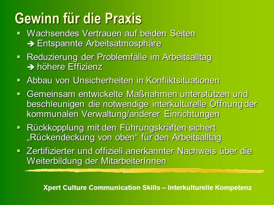 Xpert Culture Communication Skills – Interkulturelle Kompetenz Gewinn für die Praxis Wachsendes Vertrauen auf beiden Seiten Entspannte Arbeitsatmosphä