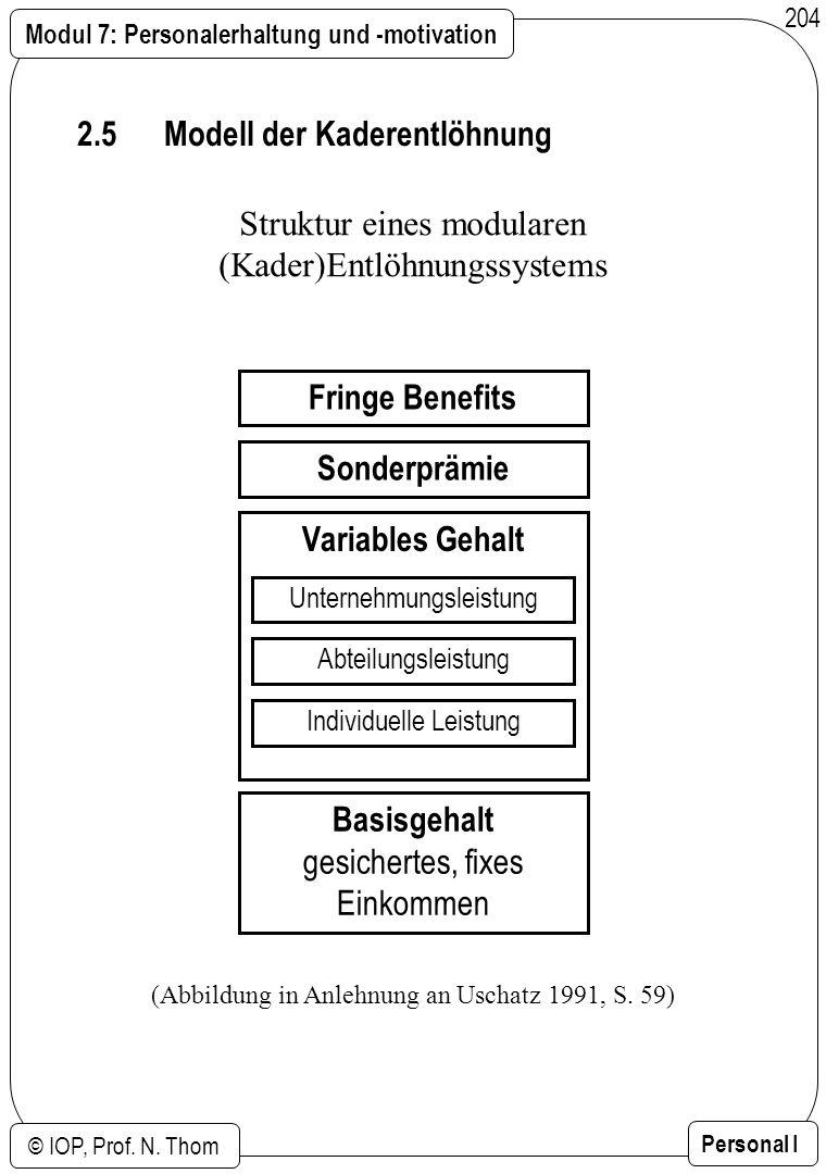 Modul 7: Personalerhaltung und -motivation © IOP, Prof. N. Thom Personal I 204 2.5Modell der Kaderentlöhnung Struktur eines modularen (Kader)Entlöhnun