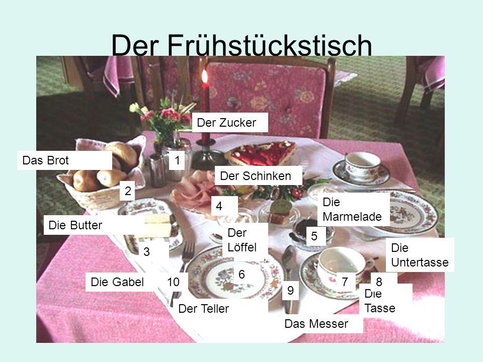Der Frühstückstisch Der Teller Das Messer Die Tasse Die Marmelade Das Brot Die Butter Die Gabel Die Untertasse Der Schinken Der Zucker 1 2 3 4 5 6 78