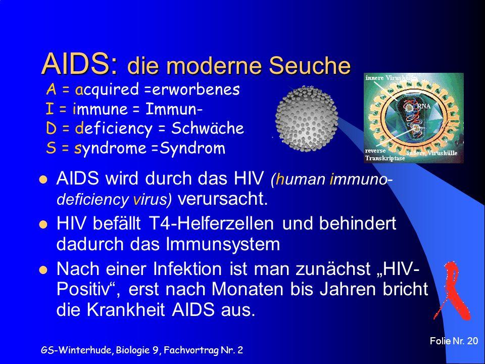 GS-Winterhude, Biologie 9, Fachvortrag Nr. 2 Folie Nr. 20 AIDS: die moderne Seuche AIDS wird durch das HIV (human immuno- deficiency virus) verursacht