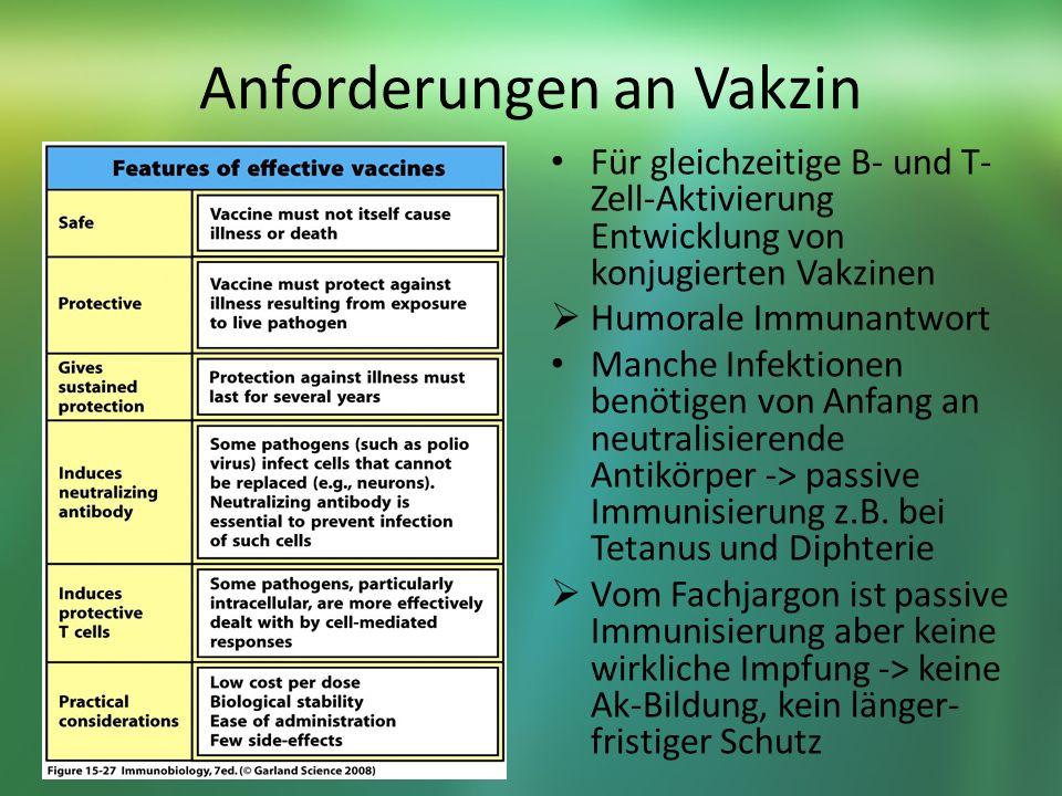 Anforderungen an Vakzin Für gleichzeitige B- und T- Zell-Aktivierung Entwicklung von konjugierten Vakzinen Humorale Immunantwort Manche Infektionen benötigen von Anfang an neutralisierende Antikörper -> passive Immunisierung z.B.