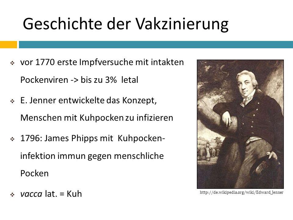 Geschichte der Vakzinierung vor 1770 erste Impfversuche mit intakten Pockenviren -> bis zu 3% letal E. Jenner entwickelte das Konzept, Menschen mit Ku