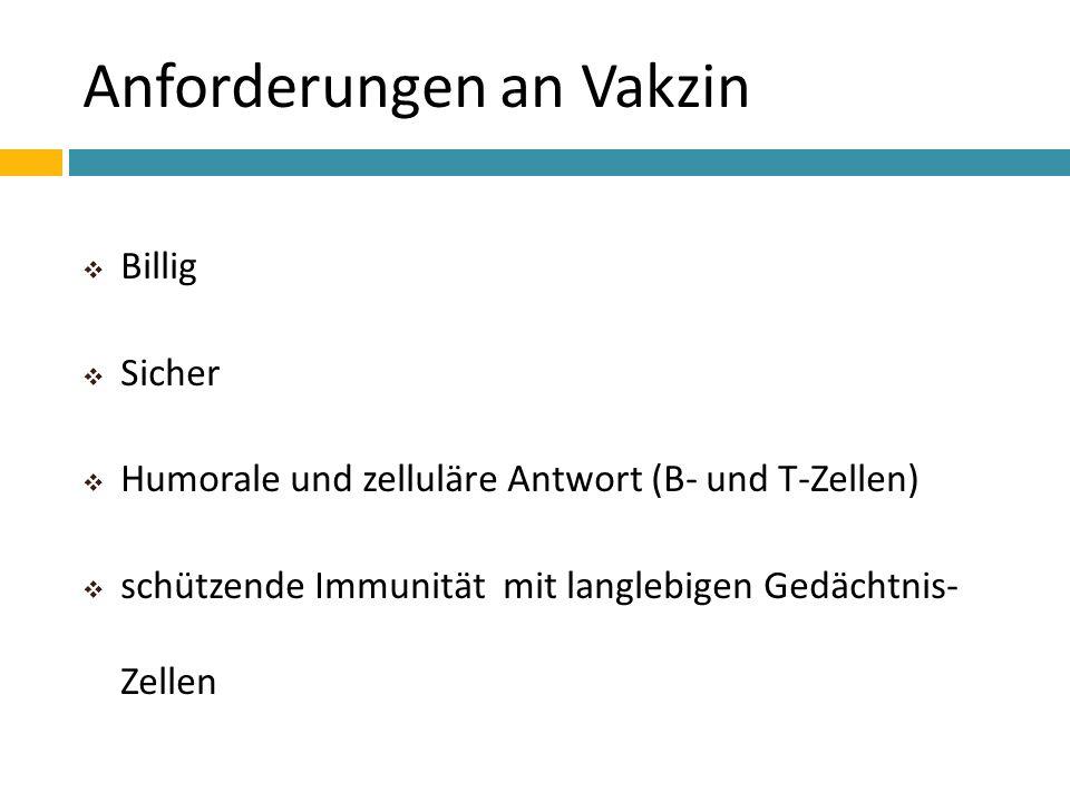Anforderungen an Vakzin Billig Sicher Humorale und zelluläre Antwort (B- und T-Zellen) schützende Immunität mit langlebigen Gedächtnis- Zellen