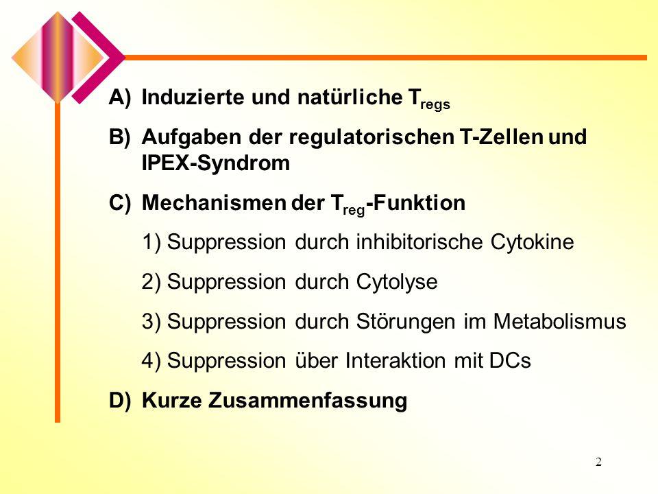 2 A)Induzierte und natürliche T regs B)Aufgaben der regulatorischen T-Zellen und IPEX-Syndrom C)Mechanismen der T reg -Funktion 1) Suppression durch inhibitorische Cytokine 2) Suppression durch Cytolyse 3) Suppression durch Störungen im Metabolismus 4) Suppression über Interaktion mit DCs D)Kurze Zusammenfassung