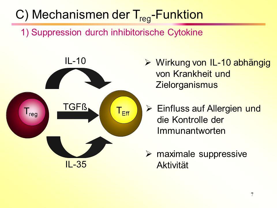 7 C) Mechanismen der T reg -Funktion 1) Suppression durch inhibitorische Cytokine T reg T Eff IL-10 Wirkung von IL-10 abhängig von Krankheit und Zielorganismus TGFß Einfluss auf Allergien und die Kontrolle der Immunantworten IL-35 maximale suppressive Aktivität