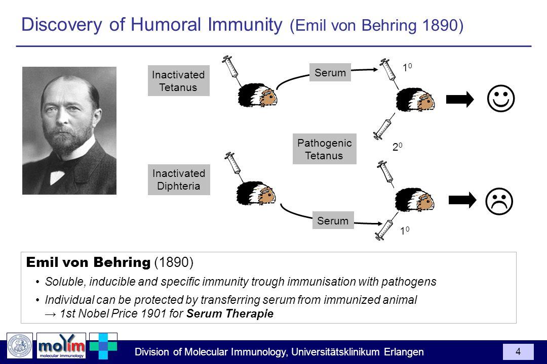 Division of Molecular Immunology, Universitätsklinikum Erlangen 4 Discovery of Humoral Immunity (Emil von Behring 1890) Pathogenic Tetanus 2020 Inacti
