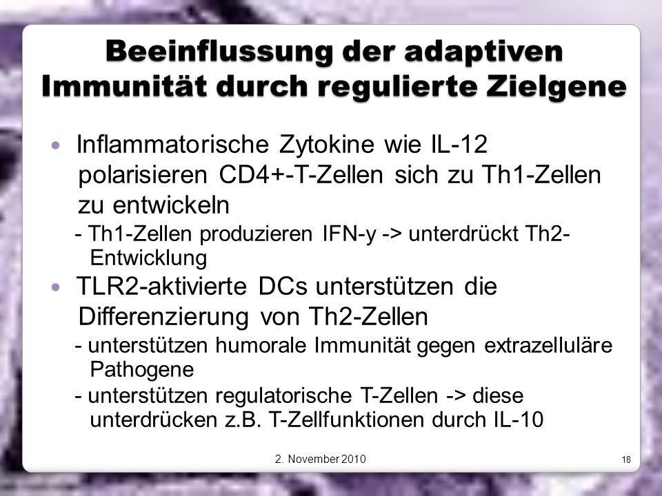 Beeinflussung der adaptiven Immunität durch regulierte Zielgene Inflammatorische Zytokine wie IL-12 polarisieren CD4+-T-Zellen sich zu Th1-Zellen zu e