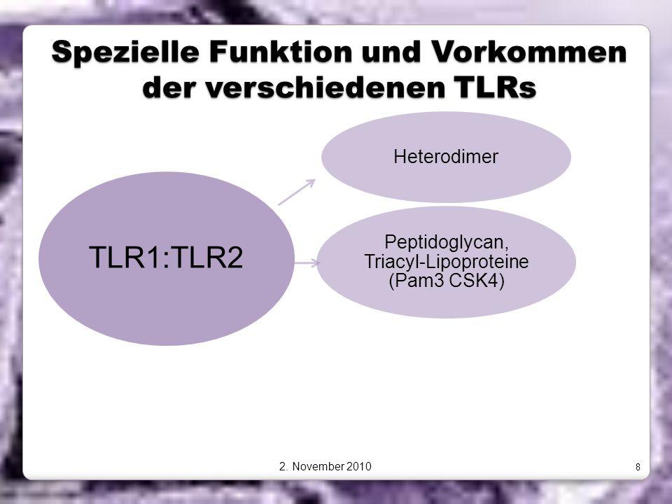 Spezielle Funktion und Vorkommen der verschiedenen TLRs TLR1:TLR2 Heterodimer Peptidoglycan, Triacyl-Lipoproteine (Pam3 CSK4) 2. November 2010 8