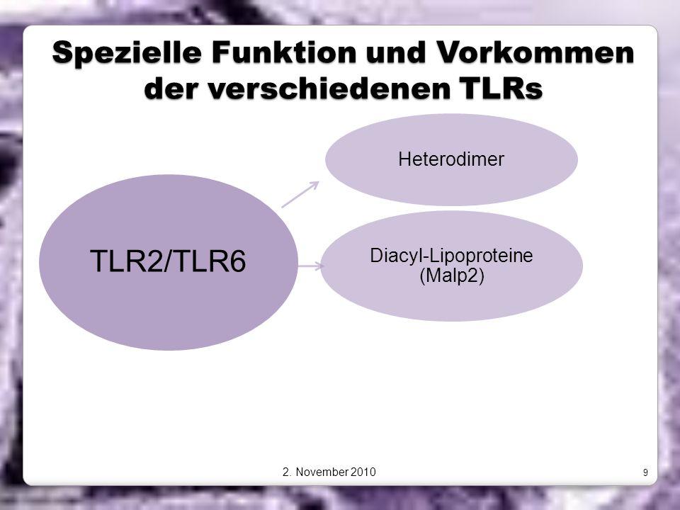 Spezielle Funktion und Vorkommen der verschiedenen TLRs TLR2/TLR6 Heterodimer Diacyl-Lipoproteine (Malp2) 2. November 2010 9