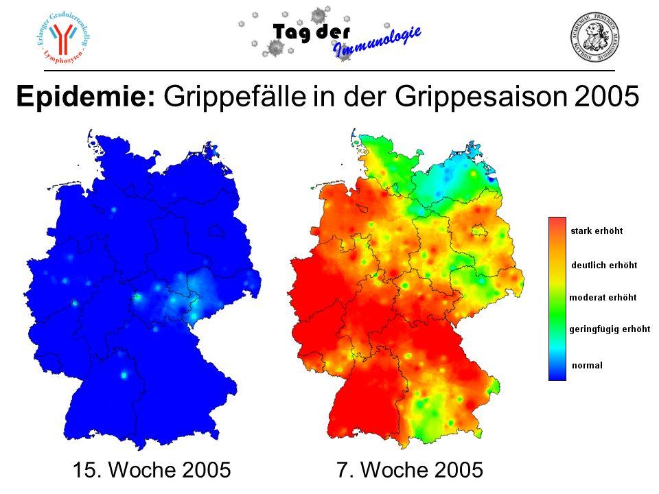 15. Woche 20057. Woche 2005 Tag der Immunologie Epidemie: Grippefälle in der Grippesaison 2005