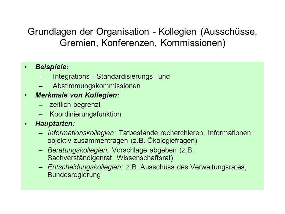 Grundlagen der Organisation - Kollegien (Ausschüsse, Gremien, Konferenzen, Kommissionen) Beispiele: –Integrations-, Standardisierungs- und –Abstimmung
