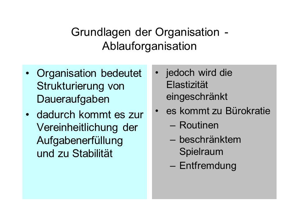 Grundlagen der Organisation - Ablauforganisation Organisation bedeutet Strukturierung von Daueraufgaben dadurch kommt es zur Vereinheitlichung der Auf