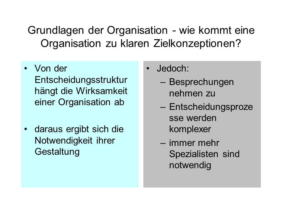 Grundlagen der Organisation - wie kommt eine Organisation zu klaren Zielkonzeptionen? Von der Entscheidungsstruktur hängt die Wirksamkeit einer Organi