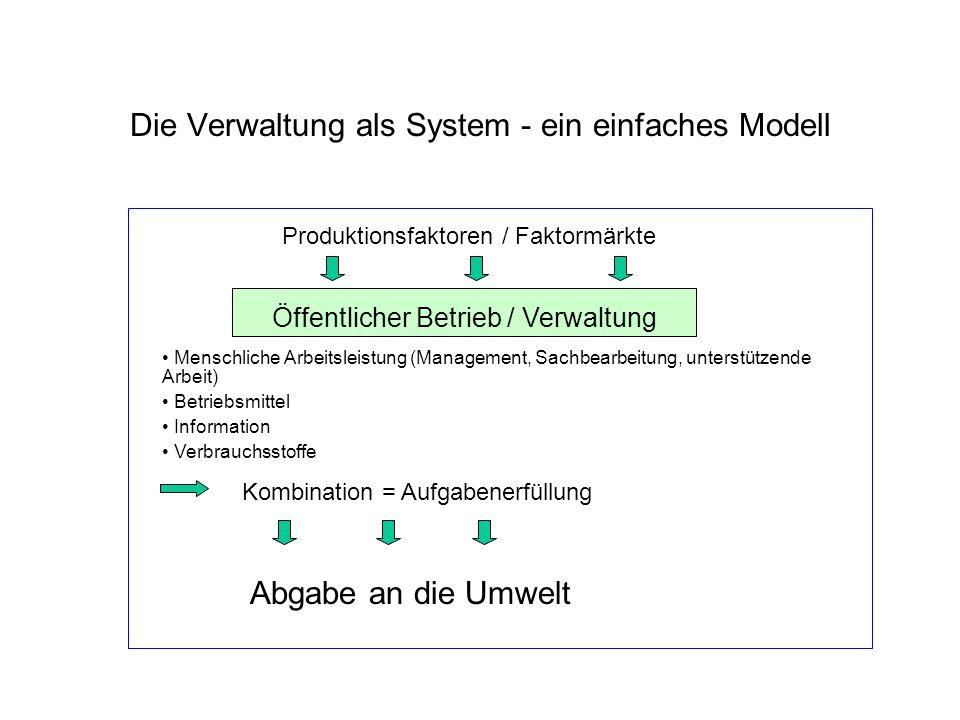 Die Verwaltung als System - ein einfaches Modell Produktionsfaktoren / Faktormärkte Öffentlicher Betrieb / Verwaltung Menschliche Arbeitsleistung (Man