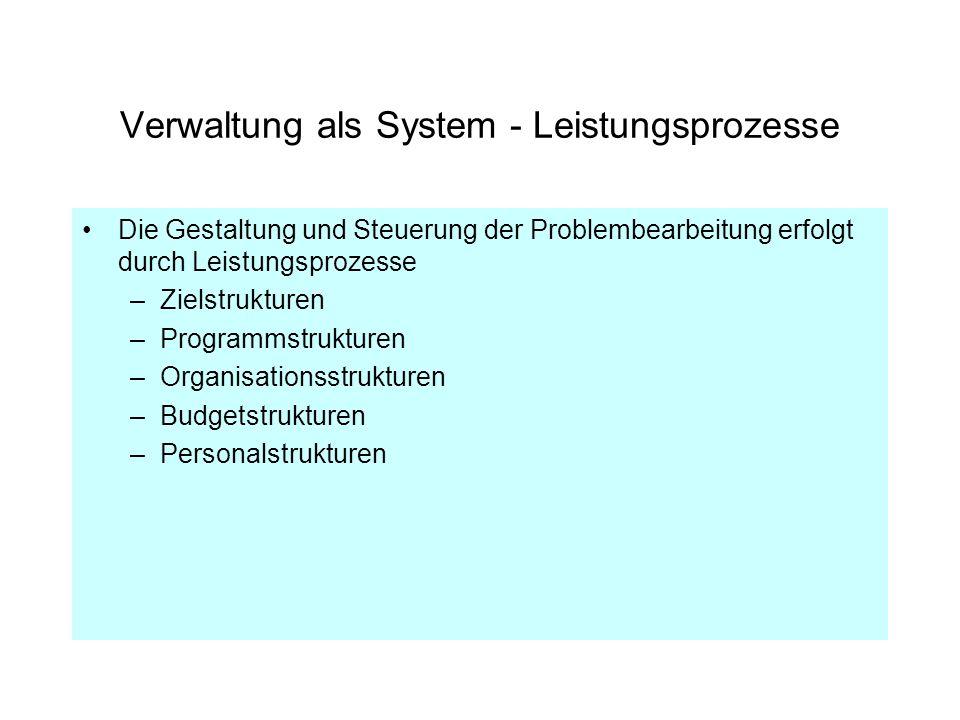 Verwaltung als System - Leistungsprozesse Die Gestaltung und Steuerung der Problembearbeitung erfolgt durch Leistungsprozesse –Zielstrukturen –Program