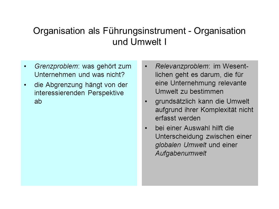 Organisation als Führungsinstrument - Organisation und Umwelt I Grenzproblem: was gehört zum Unternehmen und was nicht? die Abgrenzung hängt von der i