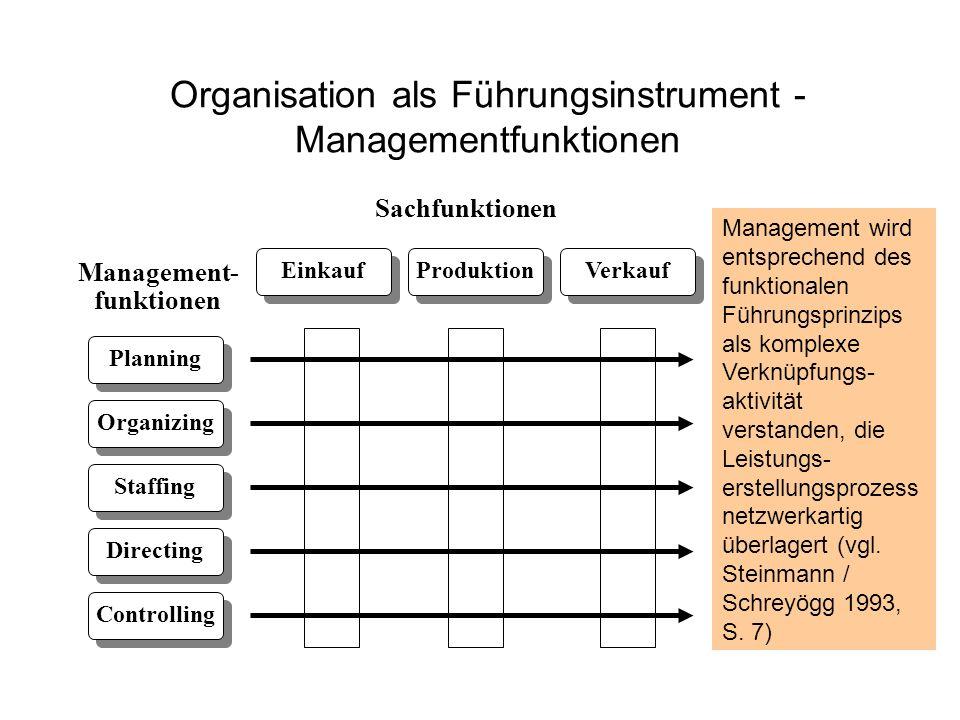Organisation als Führungsinstrument - Managementfunktionen Produktion Einkauf Verkauf Controlling Directing Staffing Organizing Planning Sachfunktione