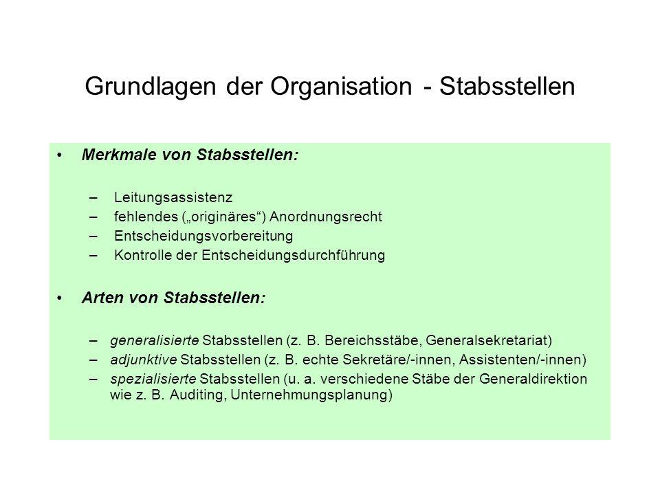 Grundlagen der Organisation - Stabsstellen Merkmale von Stabsstellen: – Leitungsassistenz – fehlendes (originäres) Anordnungsrecht – Entscheidungsvorb