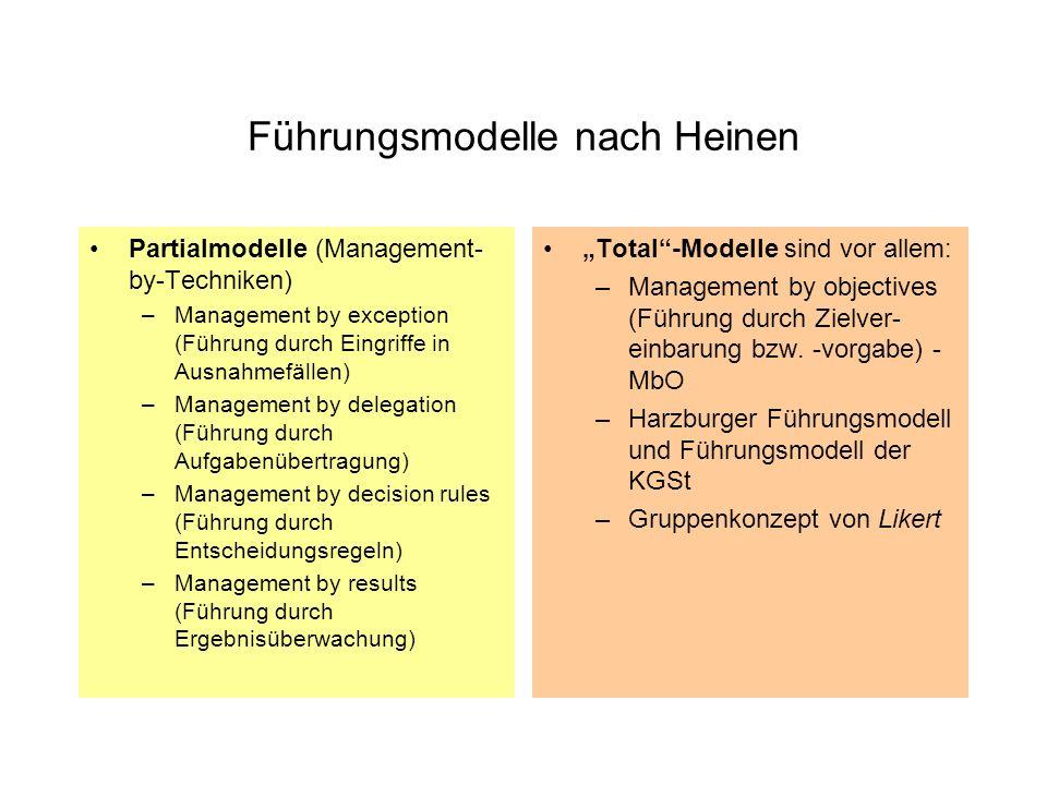 Führungsmodelle nach Heinen Partialmodelle (Management- by-Techniken) –Management by exception (Führung durch Eingriffe in Ausnahmefällen) –Management