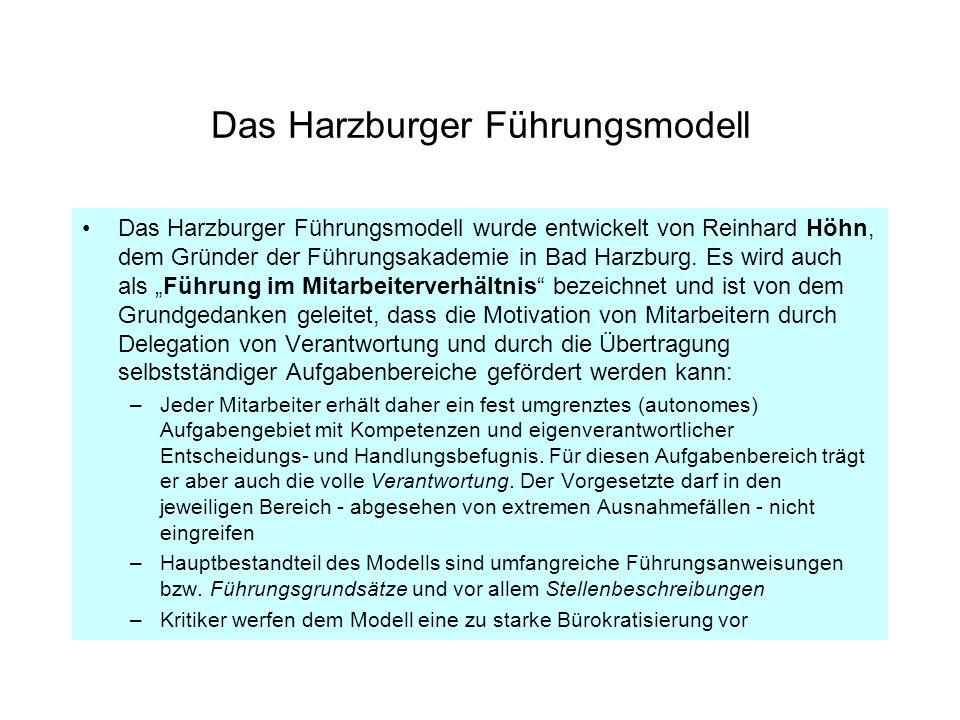Das Harzburger Führungsmodell Das Harzburger Führungsmodell wurde entwickelt von Reinhard Höhn, dem Gründer der Führungsakademie in Bad Harzburg. Es w