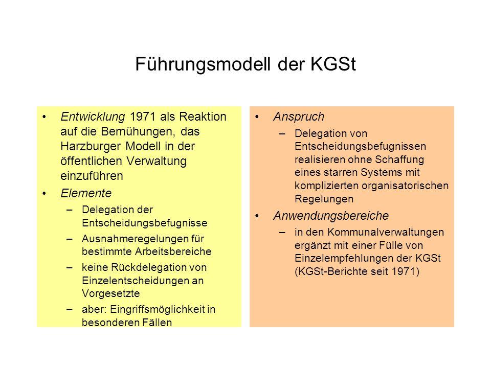 Führungsmodell der KGSt Entwicklung 1971 als Reaktion auf die Bemühungen, das Harzburger Modell in der öffentlichen Verwaltung einzuführen Elemente –D