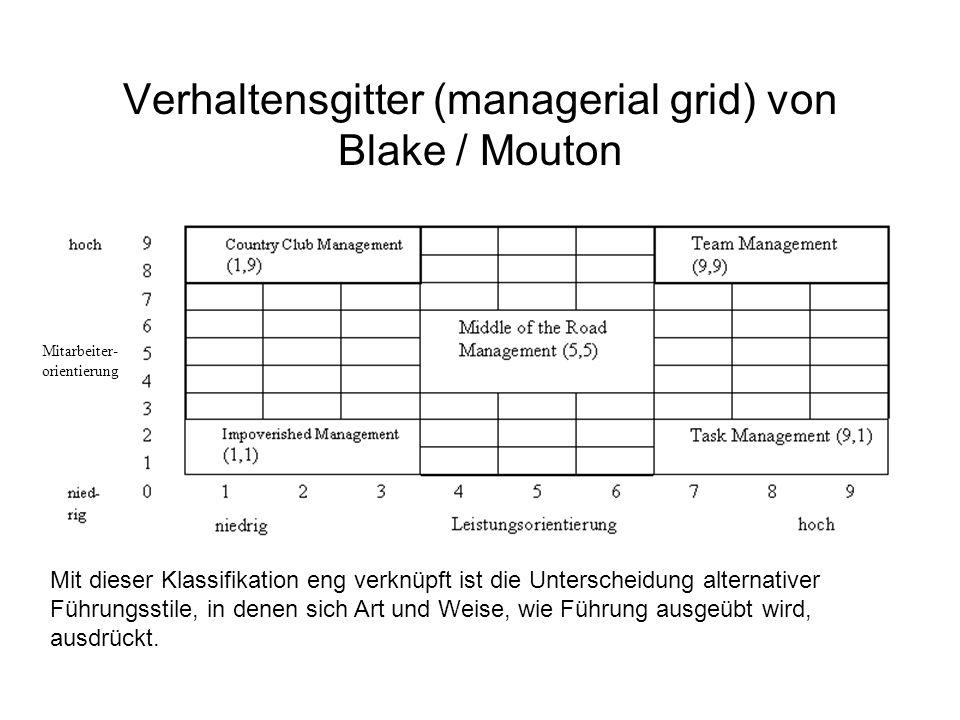 Verhaltensgitter (managerial grid) von Blake / Mouton Mitarbeiter- orientierung Mit dieser Klassifikation eng verknüpft ist die Unterscheidung alterna