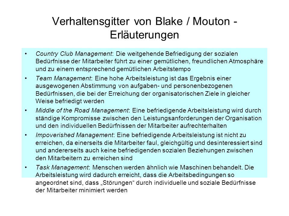 Verhaltensgitter von Blake / Mouton - Erläuterungen Country Club Management: Die weitgehende Befriedigung der sozialen Bedürfnisse der Mitarbeiter füh
