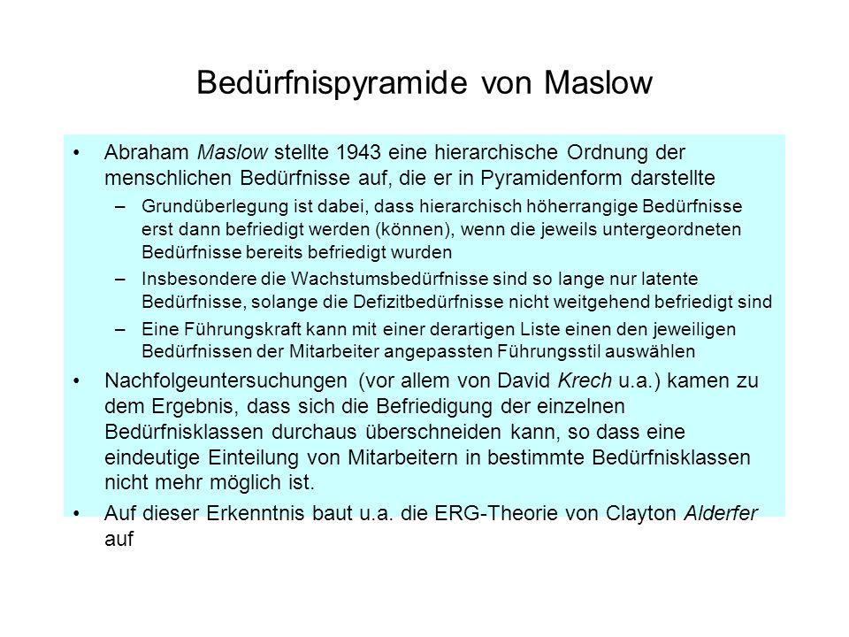 Bedürfnispyramide von Maslow Abraham Maslow stellte 1943 eine hierarchische Ordnung der menschlichen Bedürfnisse auf, die er in Pyramidenform darstell