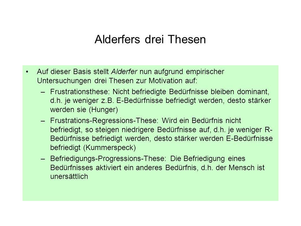 Alderfers drei Thesen Auf dieser Basis stellt Alderfer nun aufgrund empirischer Untersuchungen drei Thesen zur Motivation auf: –Frustrationsthese: Nic