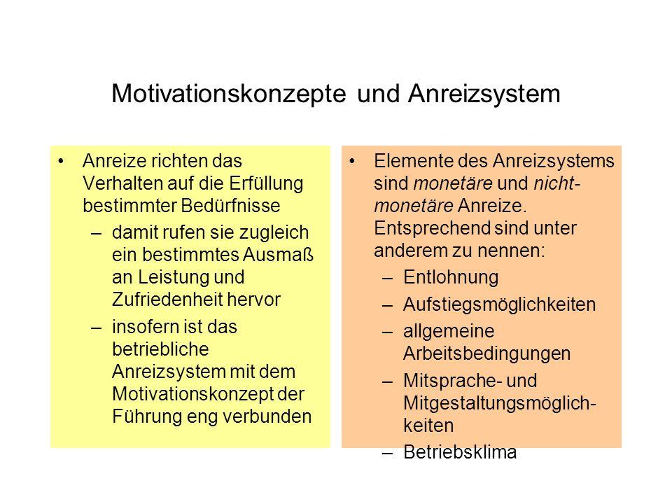 Motivationskonzepte und Anreizsystem Anreize richten das Verhalten auf die Erfüllung bestimmter Bedürfnisse –damit rufen sie zugleich ein bestimmtes A