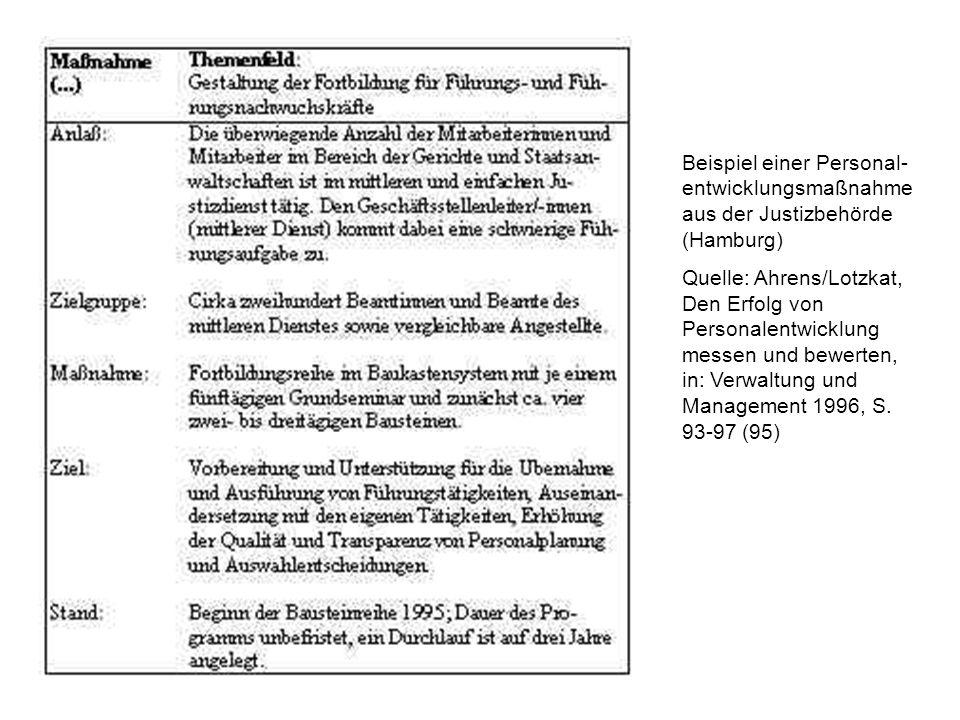 Beispiel einer Personal- entwicklungsmaßnahme aus der Justizbehörde (Hamburg) Quelle: Ahrens/Lotzkat, Den Erfolg von Personalentwicklung messen und be