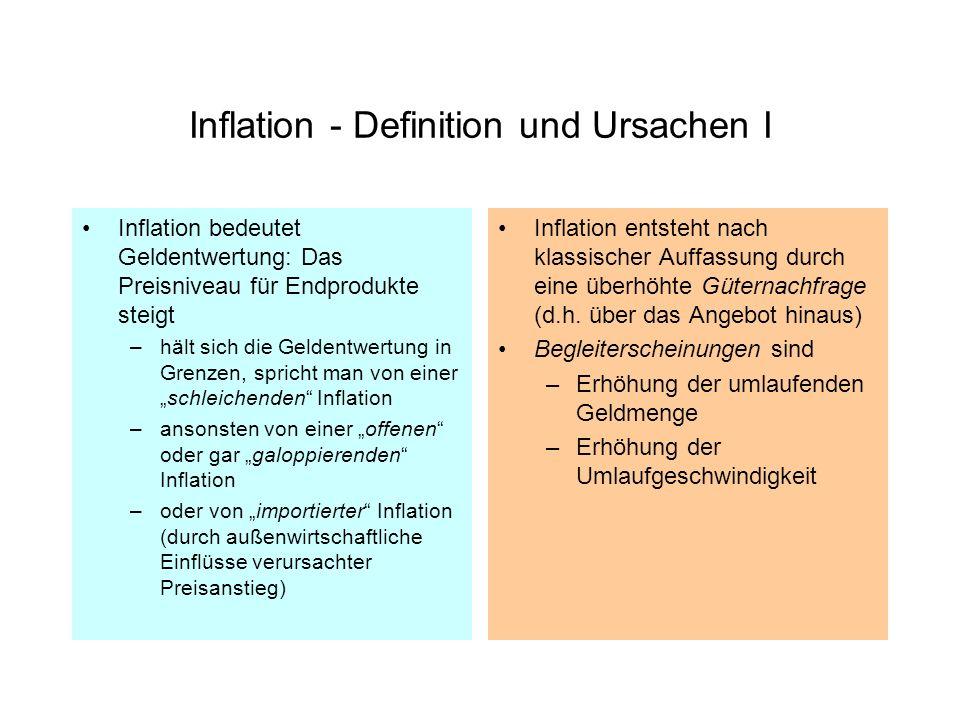 Inflation - Definition und Ursachen I Inflation bedeutet Geldentwertung: Das Preisniveau für Endprodukte steigt –hält sich die Geldentwertung in Grenz
