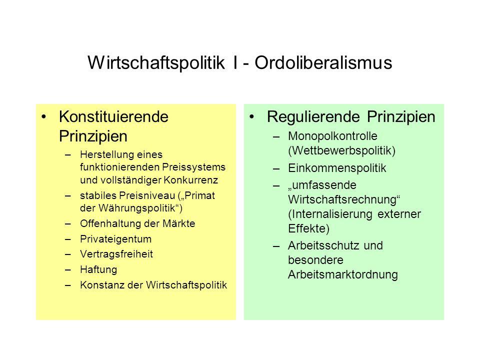 Wirtschaftspolitik I - Ordoliberalismus Konstituierende Prinzipien –Herstellung eines funktionierenden Preissystems und vollständiger Konkurrenz –stab