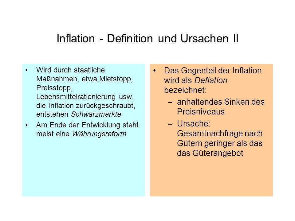 Inflation - Definition und Ursachen II Wird durch staatliche Maßnahmen, etwa Mietstopp, Preisstopp, Lebensmittelrationierung usw. die Inflation zurück