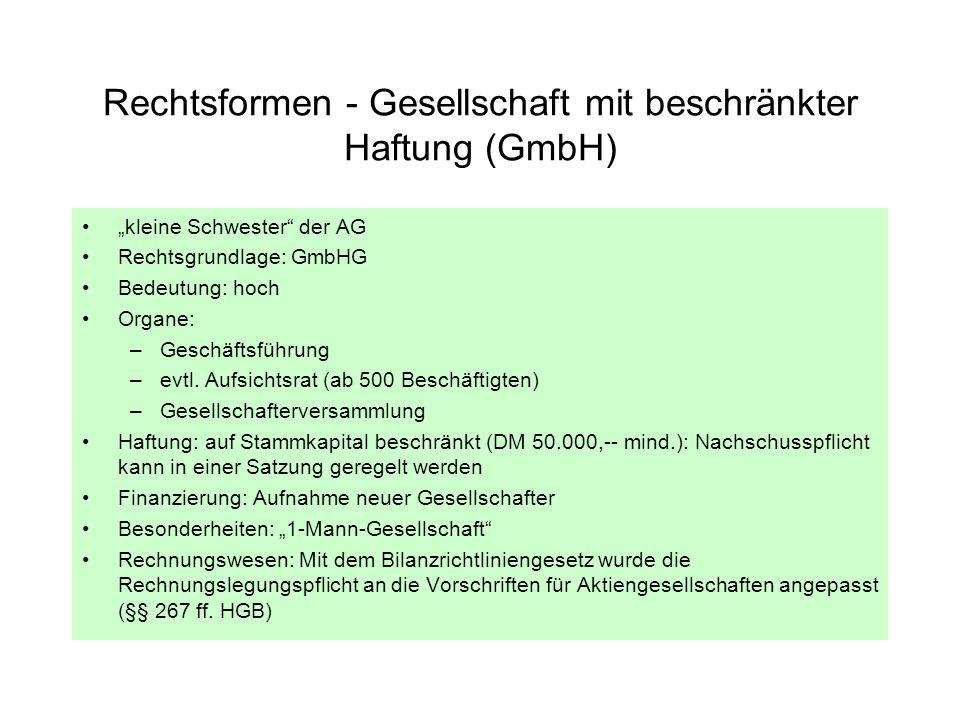 Rechtsformen - Gesellschaft mit beschränkter Haftung (GmbH) kleine Schwester der AG Rechtsgrundlage: GmbHG Bedeutung: hoch Organe: –Geschäftsführung –