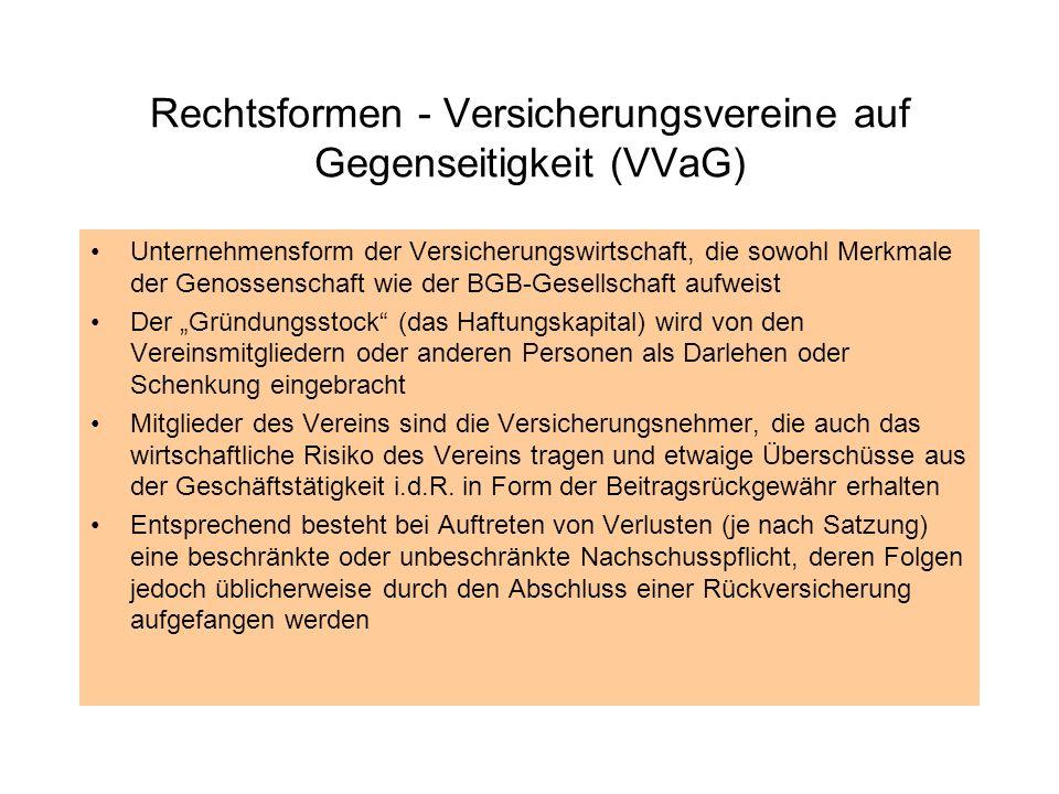 Rechtsformen - Versicherungsvereine auf Gegenseitigkeit (VVaG) Unternehmensform der Versicherungswirtschaft, die sowohl Merkmale der Genossenschaft wi
