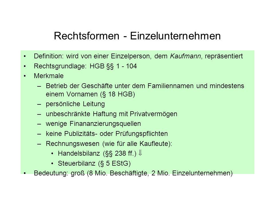 Wirtschaftliche Betätigung der Gebietskörperschaften - kommunale Ebene III Die Gemeindeordnung des Landes Sachsen-Anhalt geht von einem Vorrang der öffentlichen (vor der privatwirtschaftlichen) Rechtsform für wirtschaftliche Unternehmen der Kommunen aus.
