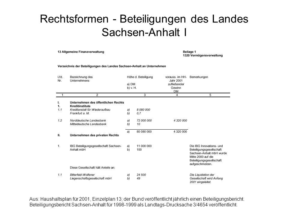 Rechtsformen - Beteiligungen des Landes Sachsen-Anhalt I Aus: Haushaltsplan für 2001, Einzelplan 13; der Bund veröffentlicht jährlich einen Beteiligun