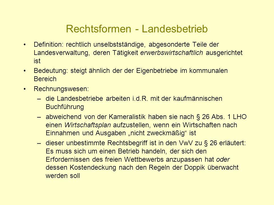Rechtsformen - Landesbetrieb Definition: rechtlich unselbstständige, abgesonderte Teile der Landesverwaltung, deren Tätigkeit erwerbswirtschaftlich au
