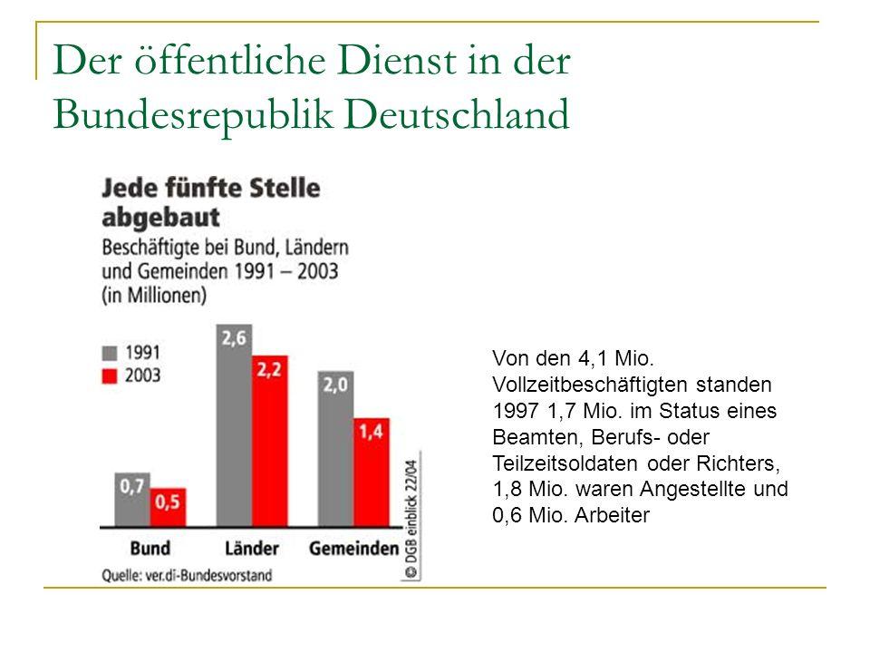 Der öffentliche Dienst in der Bundesrepublik Deutschland Von den 4,1 Mio. Vollzeitbeschäftigten standen 1997 1,7 Mio. im Status eines Beamten, Berufs-