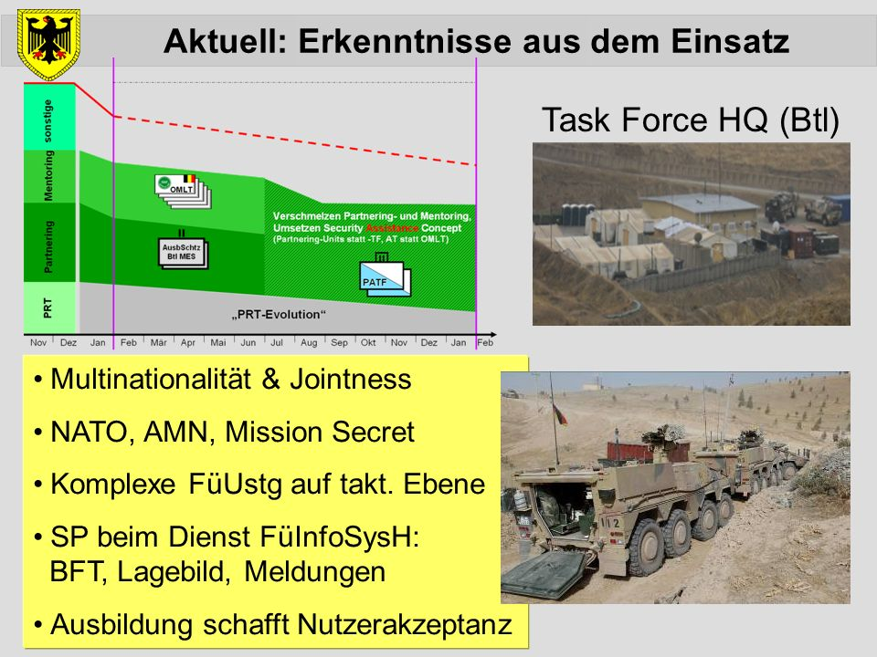 Multinationalität & Jointness NATO, AMN, Mission Secret Komplexe FüUstg auf takt.