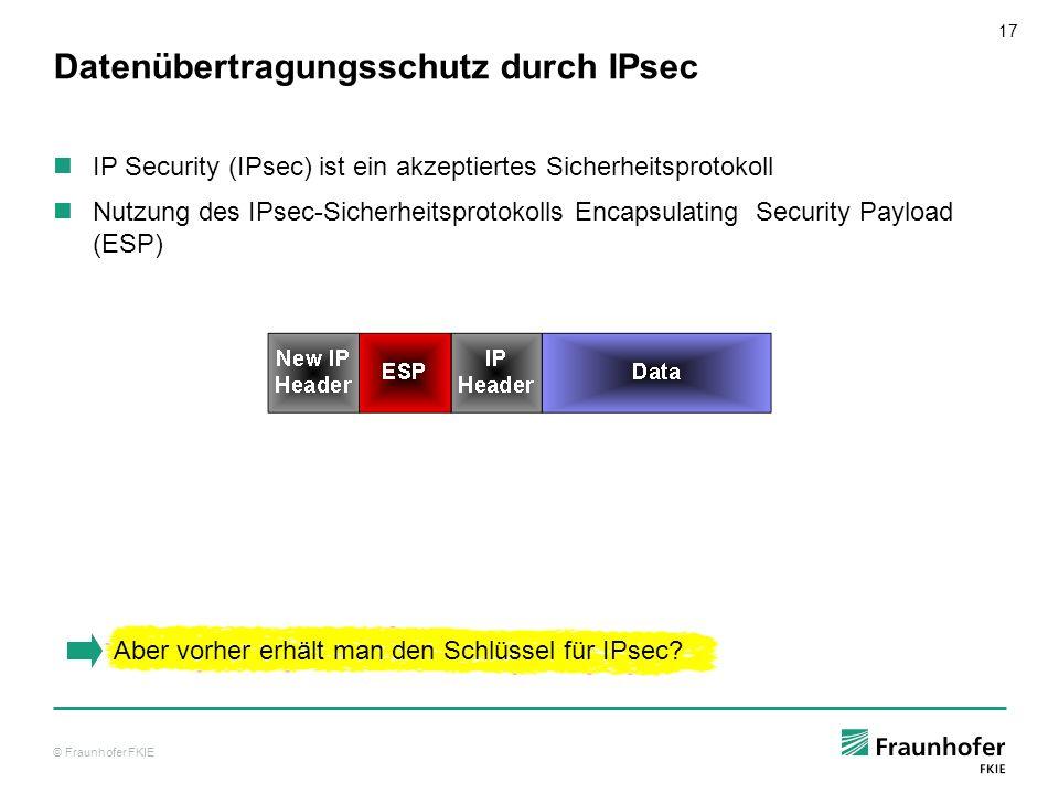 © Fraunhofer FKIE 17 Datenübertragungsschutz durch IPsec IP Security (IPsec) ist ein akzeptiertes Sicherheitsprotokoll Nutzung des IPsec-Sicherheitspr