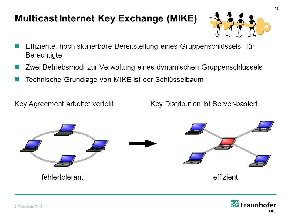 © Fraunhofer FKIE 19 Multicast Internet Key Exchange (MIKE) Effiziente, hoch skalierbare Bereitstellung eines Gruppenschlüssels für Berechtigte Zwei B
