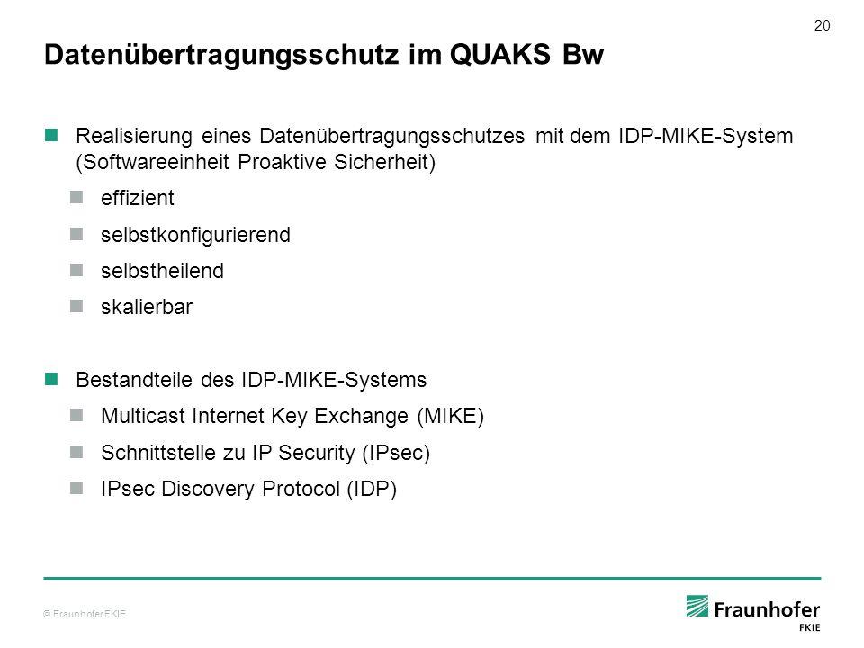 © Fraunhofer FKIE 20 Datenübertragungsschutz im QUAKS Bw Realisierung eines Datenübertragungsschutzes mit dem IDP-MIKE-System (Softwareeinheit Proakti